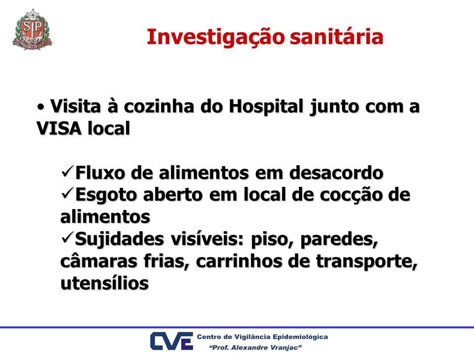 Investigação sanitária Visita à cozinha do Hospital junto com a VISA local Visita à cozinha do Hospital junto com a VISA local Fluxo de alimentos em d