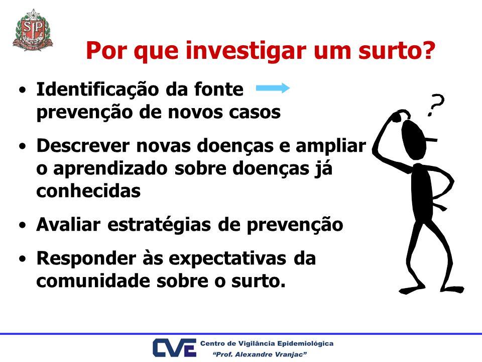 Definição de caso Cultura + Mycobac.
