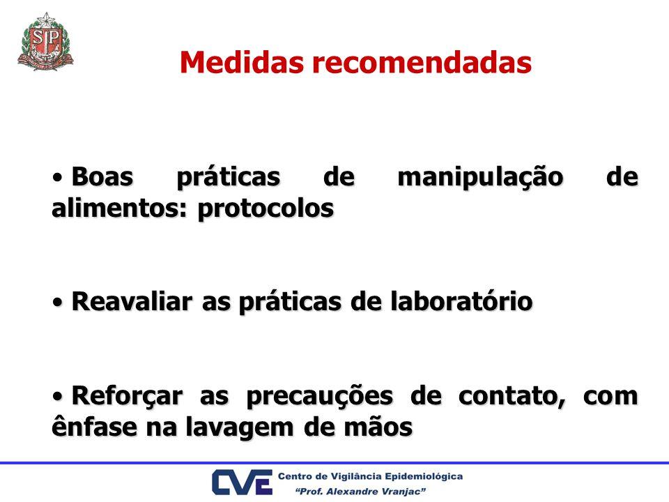 Medidas recomendadas Boas práticas de manipulação de alimentos: protocolos Reavaliar as práticas de laboratório Reavaliar as práticas de laboratório R