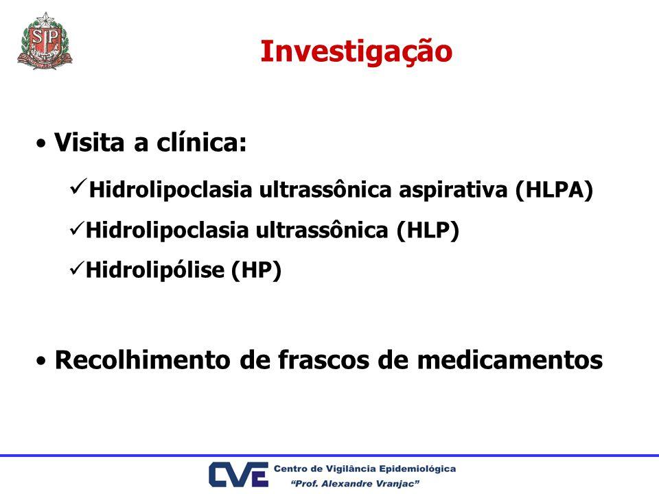 Investigação Visita a clínica: Hidrolipoclasia ultrassônica aspirativa (HLPA) Hidrolipoclasia ultrassônica (HLP) Hidrolipólise (HP) Recolhimento de fr