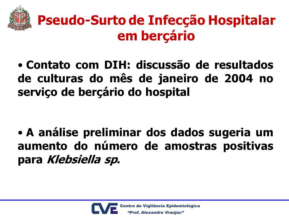 Pseudo-Surto de Infecção Hospitalar em berçário Contato com DIH: discussão de resultados de culturas do mês de janeiro de 2004 no serviço de berçário