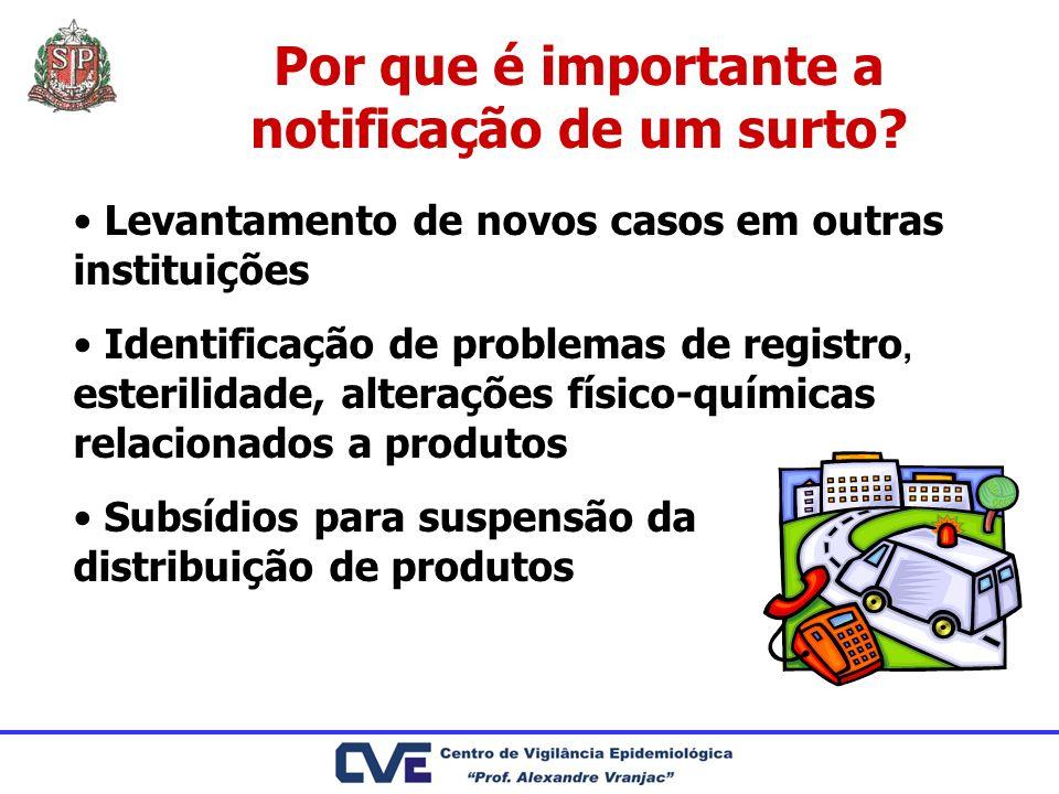 Surto de diarréia em hospital no interior de São Paulo DIH recebe notificação de surto de diarréia em hospital no interior de São Paulo (julho de 2004) Hipótese Inicial: um surto de diarréia por Salmonella spp sete amostras de coprocultura