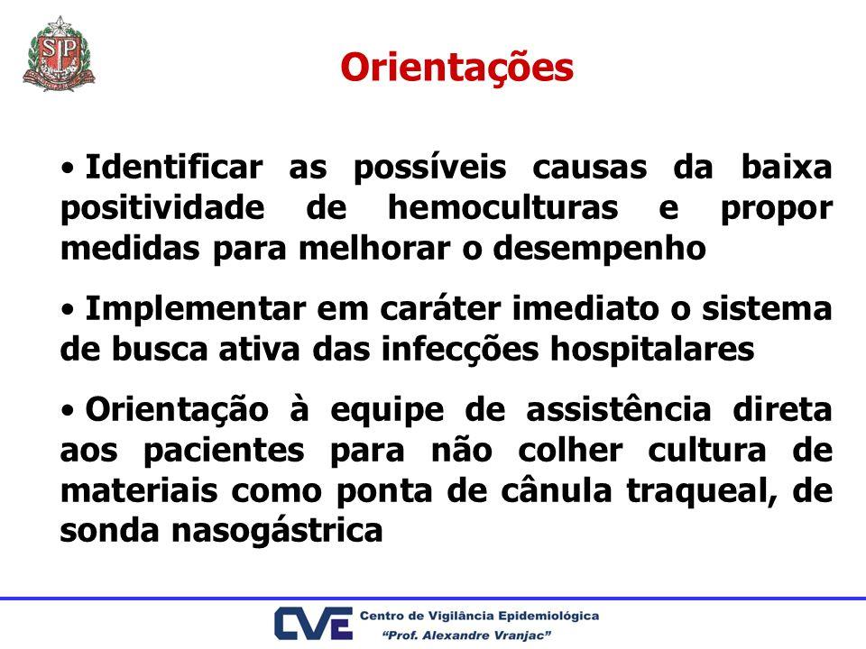 Orientações Identificar as possíveis causas da baixa positividade de hemoculturas e propor medidas para melhorar o desempenho Implementar em caráter i