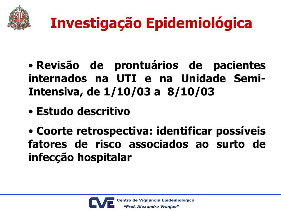 Investigação Epidemiológica Revisão de prontuários de pacientes internados na UTI e na Unidade Semi- Intensiva, de 1/10/03 a 8/10/03 Estudo descritivo