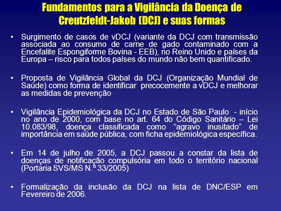 Fundamentos para a Vigilância da Doença de Creutzfeldt-Jakob (DCJ) e suas formas Surgimento de casos de vDCJ (variante da DCJ com transmissão associad
