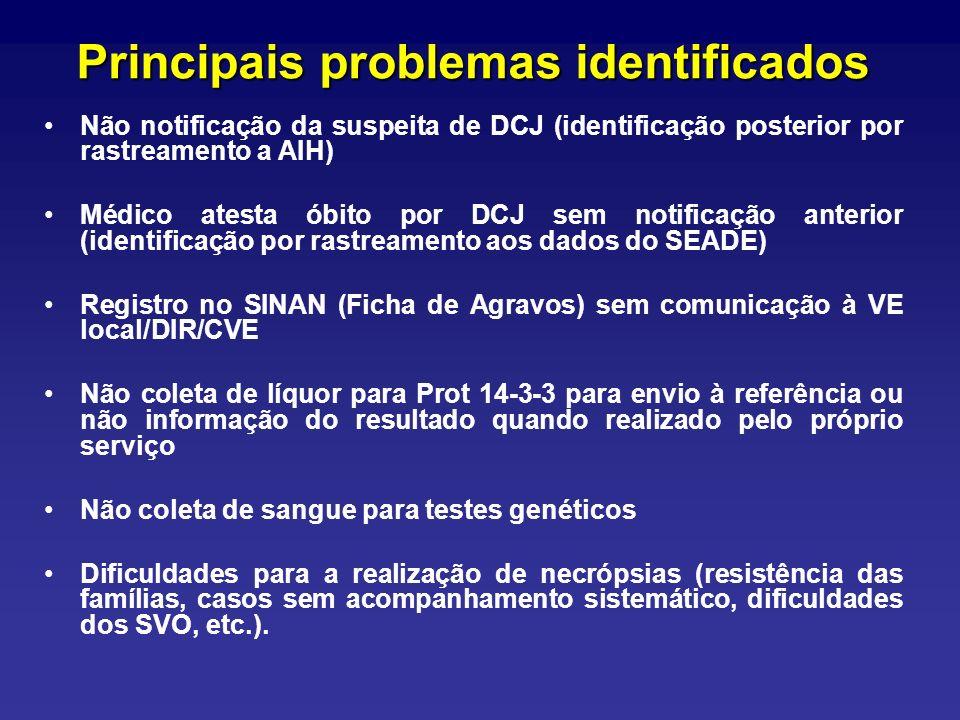 Principais problemas identificados Não notificação da suspeita de DCJ (identificação posterior por rastreamento a AIH) Médico atesta óbito por DCJ sem