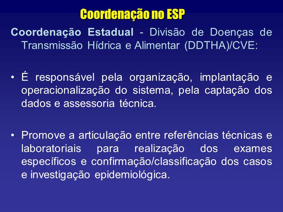 Coordenação no ESP Coordenação Estadual - Divisão de Doenças de Transmissão Hídrica e Alimentar (DDTHA)/CVE: É responsável pela organização, implantaç