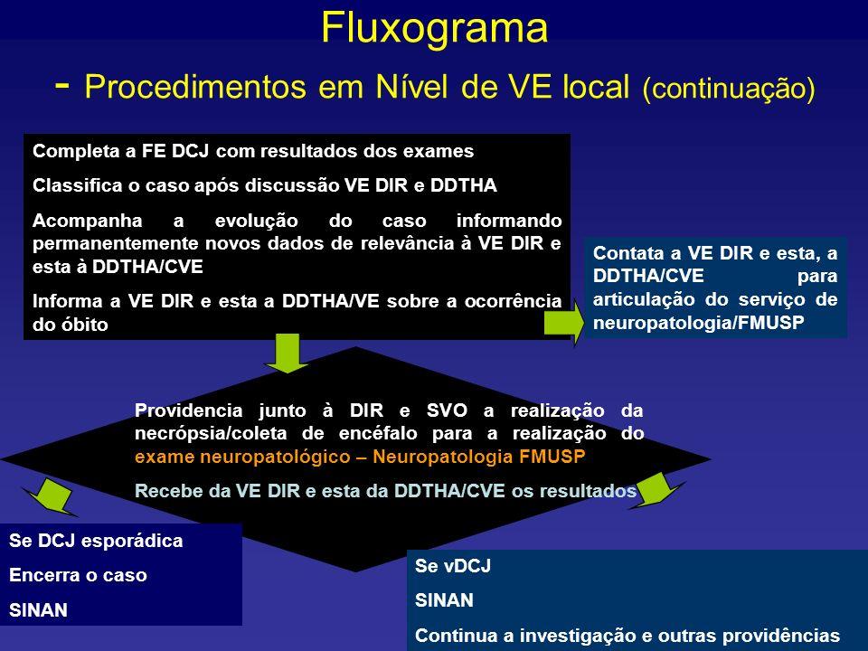 Fluxograma - Procedimentos em Nível de VE local (continuação) Completa a FE DCJ com resultados dos exames Classifica o caso após discussão VE DIR e DD