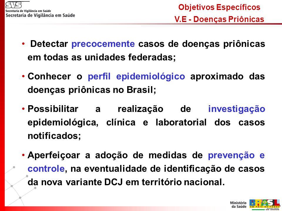 Contexto e Características V.E - Doenças Priônicas A possibilidade de casos da nova variante da Doença de Creutzfeldt-Jakob (nvDCJ) no Brasil: Impõe estratégias de V.E O sistema de V.E Doenças Priônicas: sentinela para detectar possível circulação nvDCJ Semelhança modelo PFA / Pólio