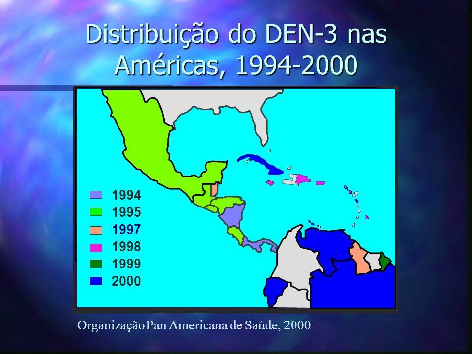 Distribuição do DEN-3 nas Américas, 1994-2000 Organização Pan Americana de Saúde, 2000 1994 1995 1998 1997 1999 2000