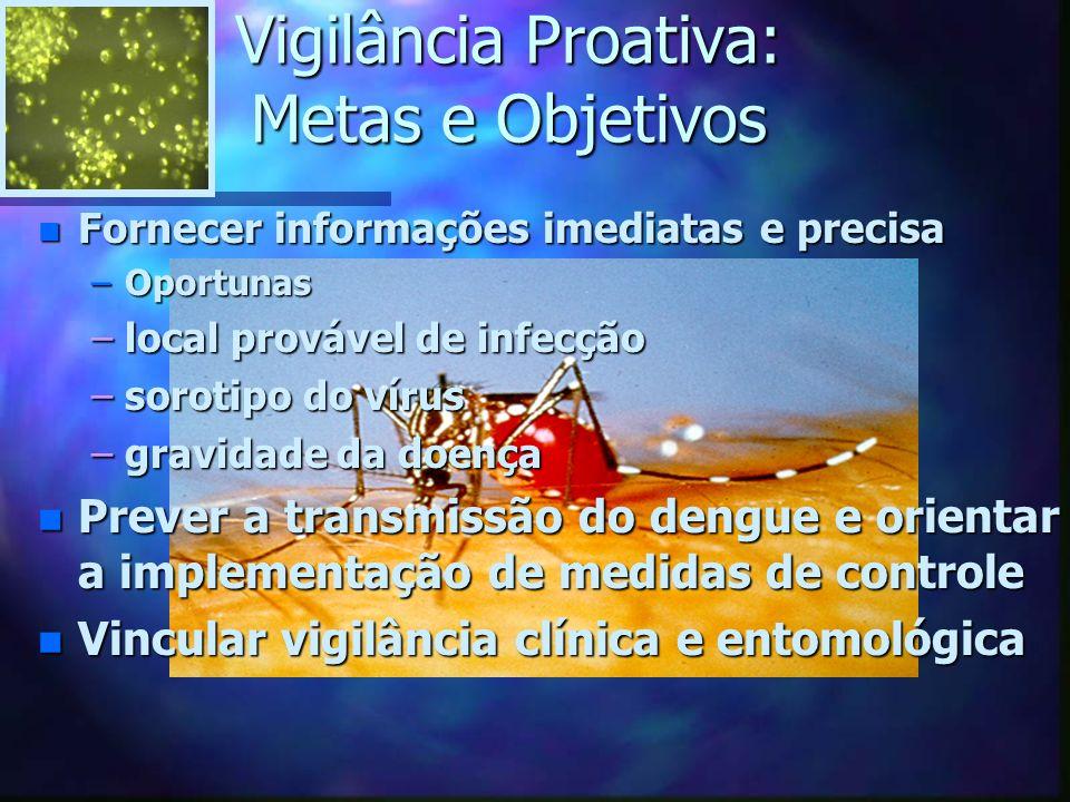 Vigilância Proativa: Metas e Objetivos n Evitar ocorrência de Dengue Hemorrágico n Impedir a reurbanização da Febre Amarela.