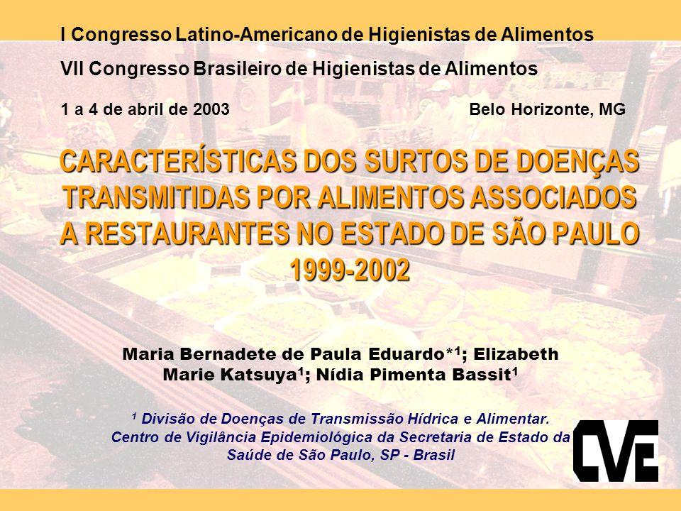 CARACTERÍSTICAS DOS SURTOS DE DOENÇAS TRANSMITIDAS POR ALIMENTOS ASSOCIADOS A RESTAURANTES NO ESTADO DE SÃO PAULO 1999-2002 Maria Bernadete de Paula E