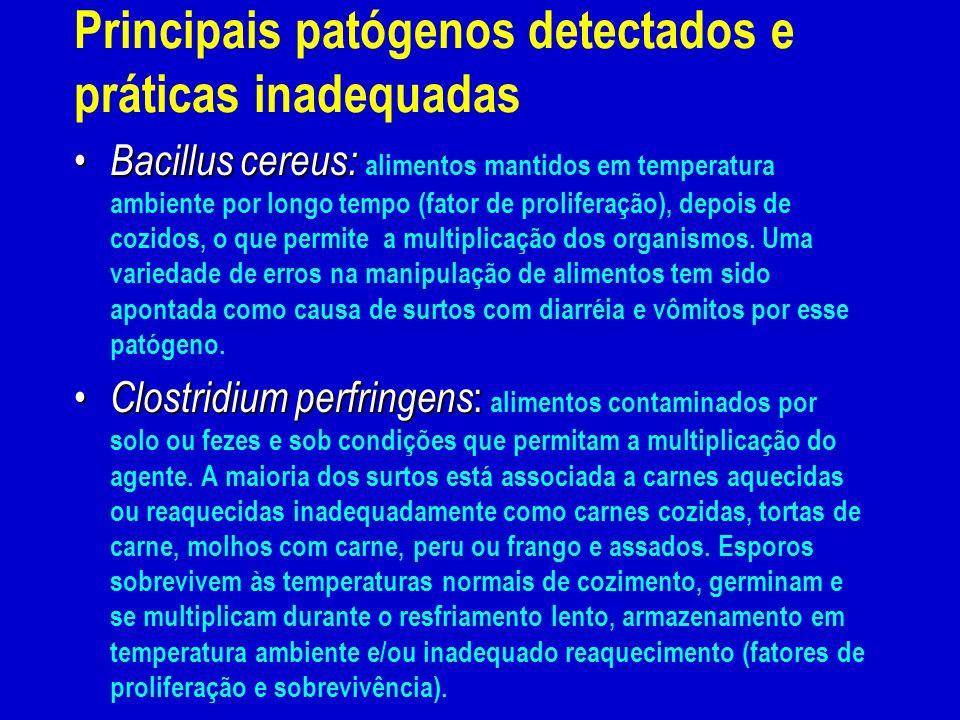 Principais patógenos detectados e práticas inadequadas Bacillus cereus: Bacillus cereus: alimentos mantidos em temperatura ambiente por longo tempo (f