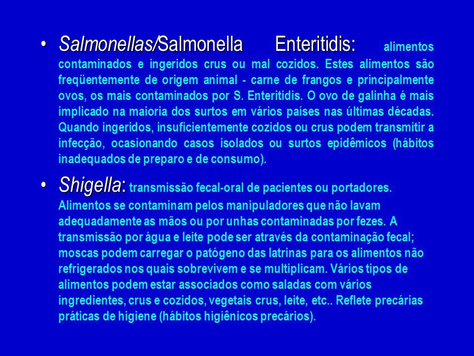 Salmonellas/ Salmonella Enteritidis: Salmonellas/ Salmonella Enteritidis: alimentos contaminados e ingeridos crus ou mal cozidos. Estes alimentos são