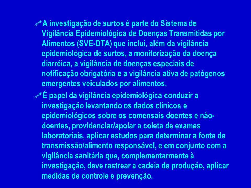 ! A investigação de surtos é parte do Sistema de Vigilância Epidemiológica de Doenças Transmitidas por Alimentos (SVE-DTA) que inclui, além da vigilân