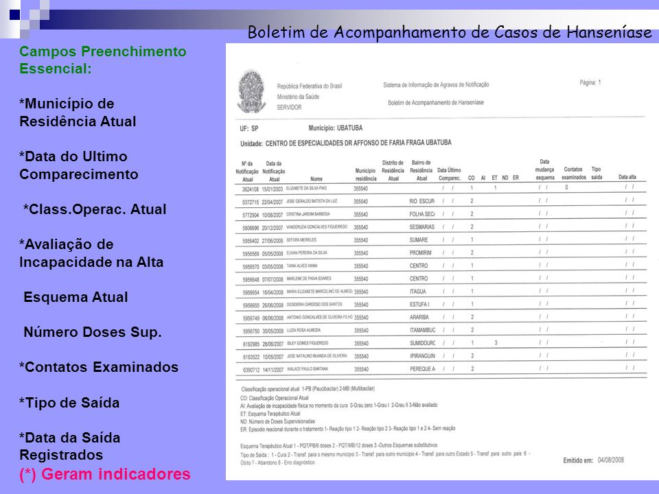 Boletim de Acompanhamento de Casos de Hanseníase Campos Preenchimento Essencial: *Município de Residência Atual *Data do Ultimo Comparecimento *Class.