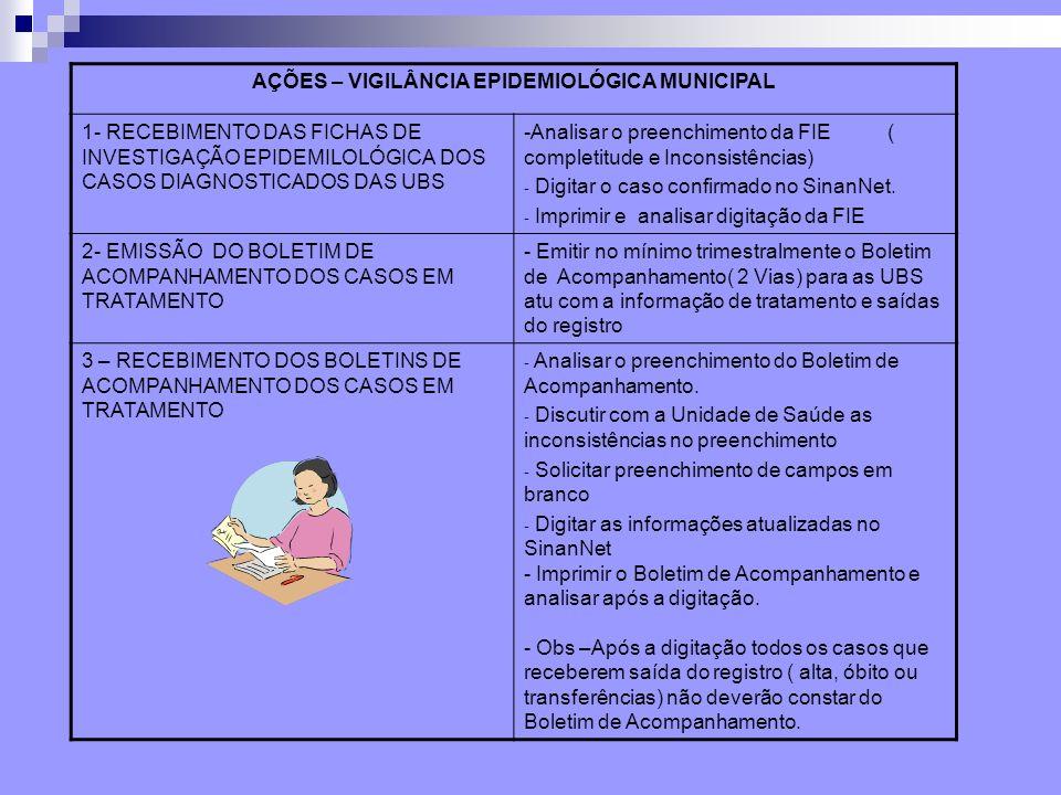 - FORMULÁRIOS DE COLETA DA INFORMAÇÃO FICHA INDIVIDUAL DE NOTIFICAÇÃO FICHA INDIVIDUAL DE INVESTIGAÇÃO BOLETIM DE ACOMPANHAMENTO DOS CASOS DE HANSENÍASE EM REGISTRO ATIVO FICHA DE ACOMPANHAMENTO DO CASO E DOS CONTATOS INTRADOMICILIARES FICHA DE INVESTIGAÇÃO DOS CASOS MENORES DE 15 ANOS
