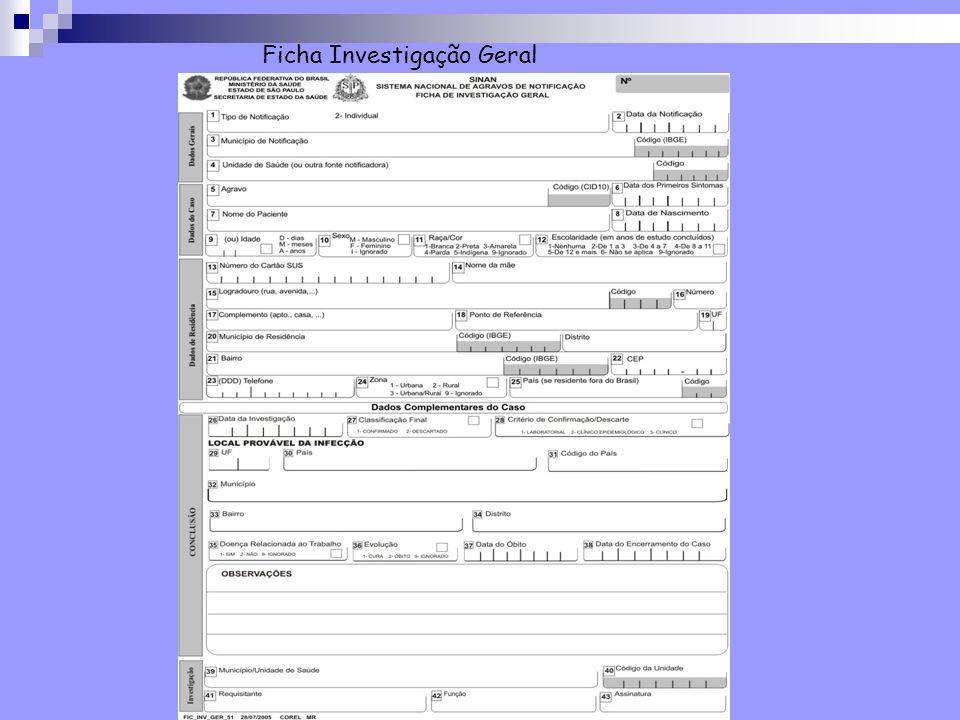 Ficha Notificação/Investigação Campos Obrigatórios: Data de Notificação Municipio de Atendimento Unidade de Atendimento N.