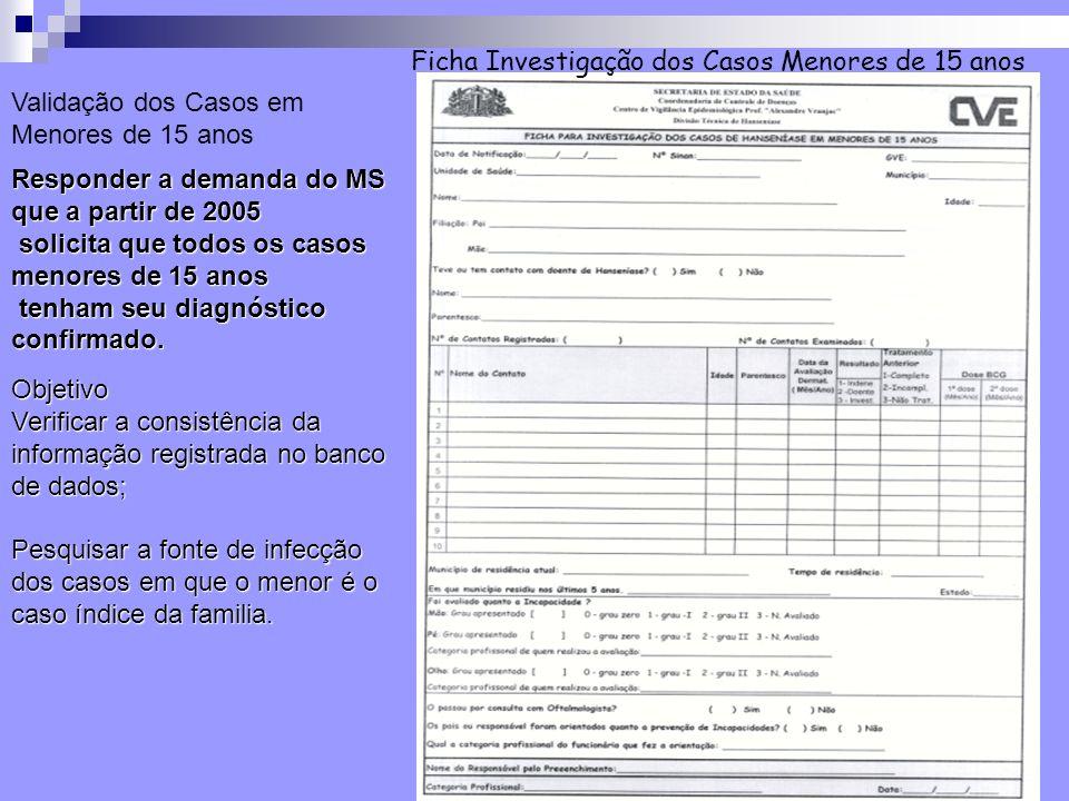 Ficha Investigação dos Casos Menores de 15 anos Validação dos Casos em Menores de 15 anos Responder a demanda do MS que a partir de 2005 solicita que