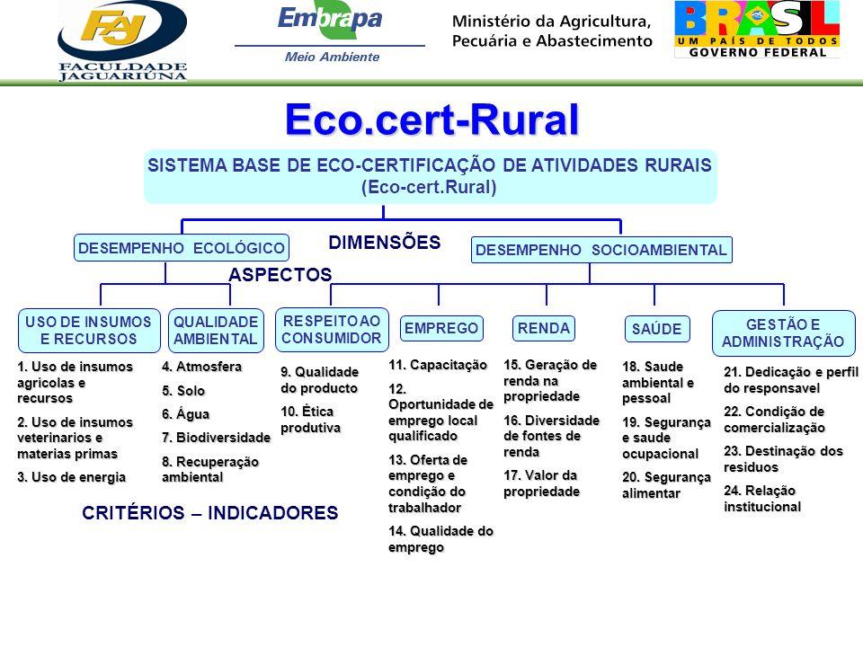 Eco.cert-Rural SISTEMA BASE DE ECO-CERTIFICAÇÃO DE ATIVIDADES RURAIS (Eco-cert.Rural) 4. Atmosfera 5. Solo 6. Água 7. Biodiversidade 8. Recuperação am