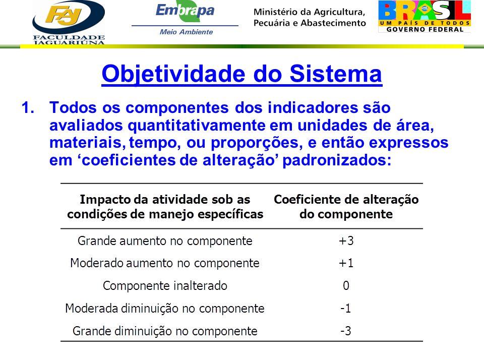 Objetividade do Sistema 1.Todos os componentes dos indicadores são avaliados quantitativamente em unidades de área, materiais, tempo, ou proporções, e