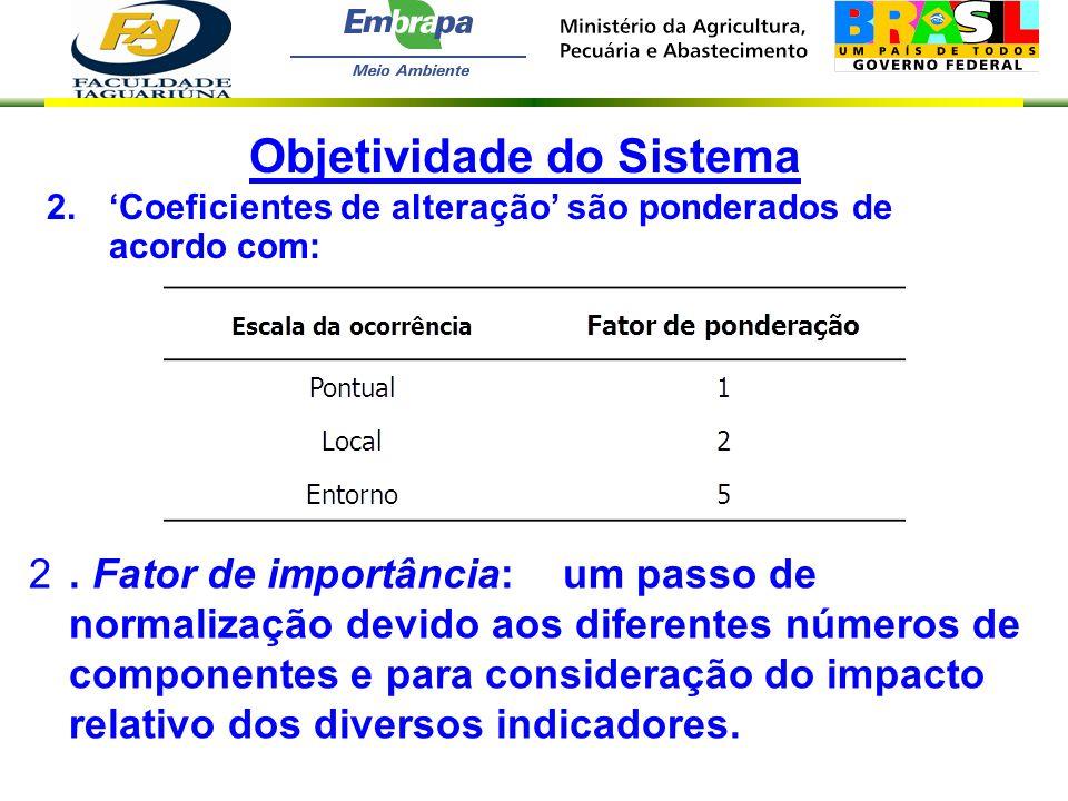 Objetividade do Sistema 2.Coeficientes de alteração são ponderados de acordo com: 2. Fator de importância: um passo de normalização devido aos diferen