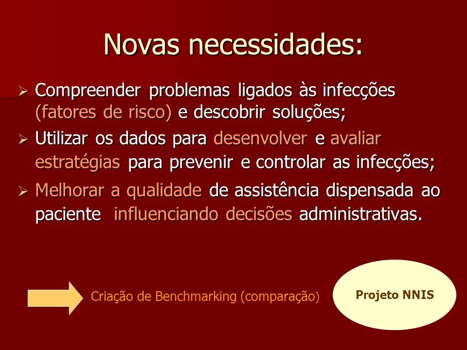 Novas necessidades: Compreender problemas ligados às infecções (fatores de risco) e descobrir soluções; Compreender problemas ligados às infecções (fa