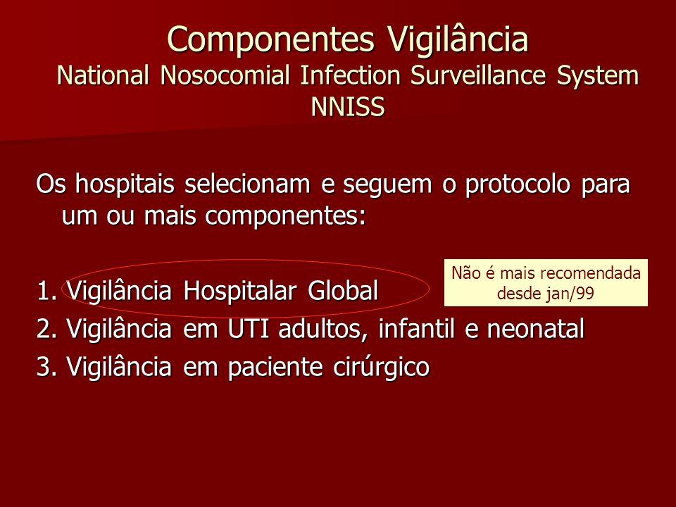 Componentes Vigilância National Nosocomial Infection Surveillance System NNISS Os hospitais selecionam e seguem o protocolo para um ou mais componente
