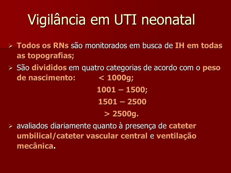 Vigilância em UTI neonatal Todos os RNs são monitorados em busca de IH em todas as topografias; Todos os RNs são monitorados em busca de IH em todas a