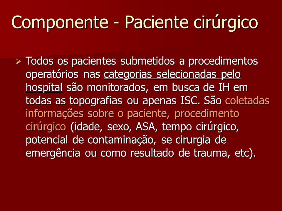 Componente - Paciente cirúrgico Todos os pacientes submetidos a procedimentos operatórios nas categorias selecionadas pelo hospital são monitorados, e