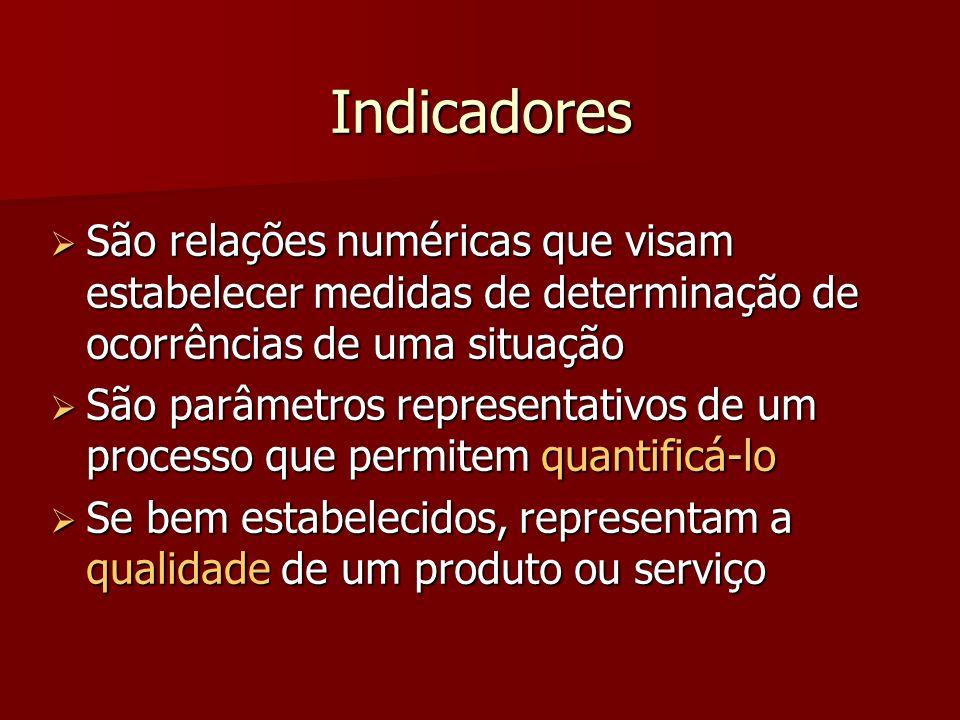Indicadores São relações numéricas que visam estabelecer medidas de determinação de ocorrências de uma situação São relações numéricas que visam estab