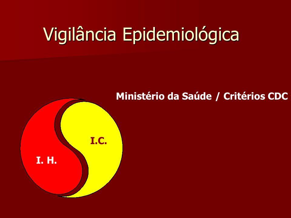 Vigilância Epidemiológica I. H. I.C. Ministério da Saúde / Critérios CDC