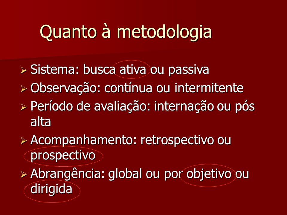 Quanto à metodologia Sistema: busca ativa ou passiva Sistema: busca ativa ou passiva Observação: contínua ou intermitente Observação: contínua ou inte