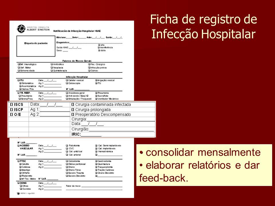 Ficha de registro de Infecção Hospitalar consolidar mensalmente elaborar relatórios e dar feed-back.