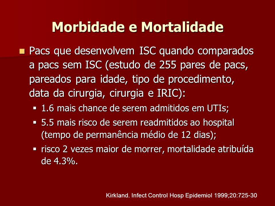 Morbidade e Mortalidade Pacs que desenvolvem ISC quando comparados a pacs sem ISC (estudo de 255 pares de pacs, pareados para idade, tipo de procedime