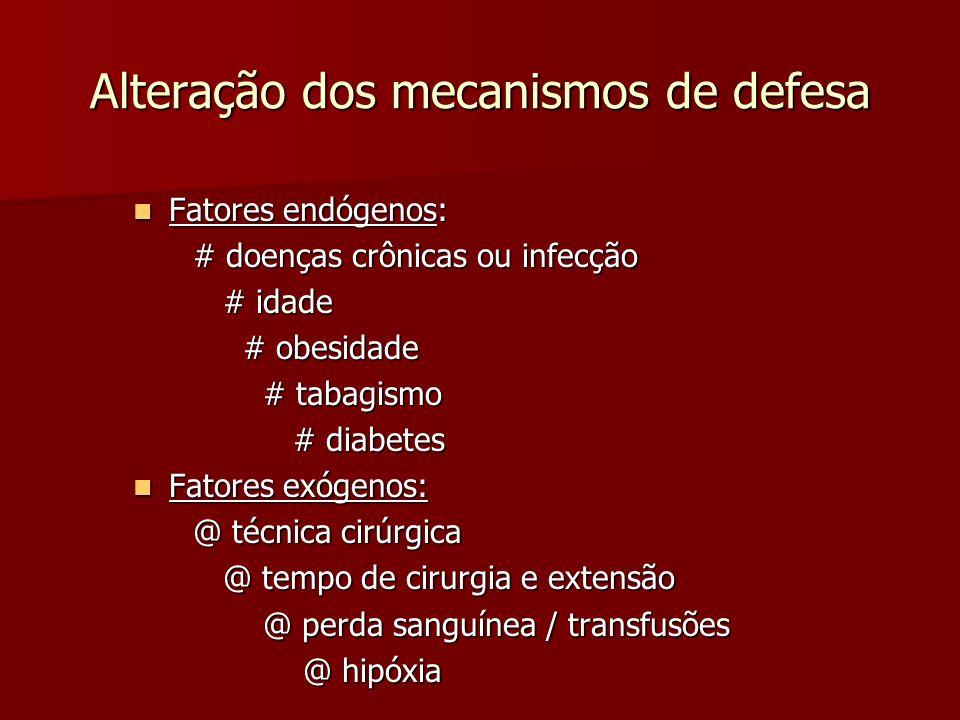 Alteração dos mecanismos de defesa Fatores endógenos: Fatores endógenos: # doenças crônicas ou infecção # doenças crônicas ou infecção # idade # idade