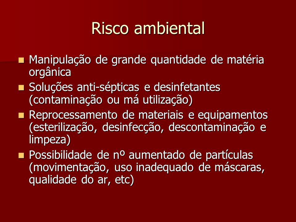 Risco ambiental Manipulação de grande quantidade de matéria orgânica Manipulação de grande quantidade de matéria orgânica Soluções anti-sépticas e des