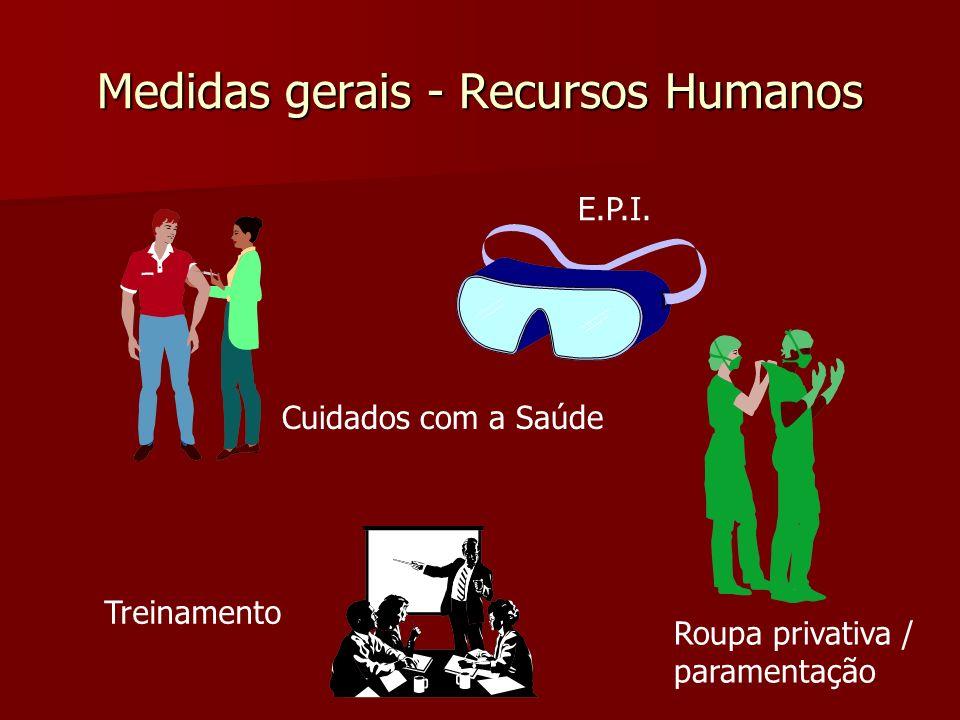 Medidas gerais - Recursos Humanos Cuidados com a Saúde E.P.I. Treinamento Roupa privativa / paramentação