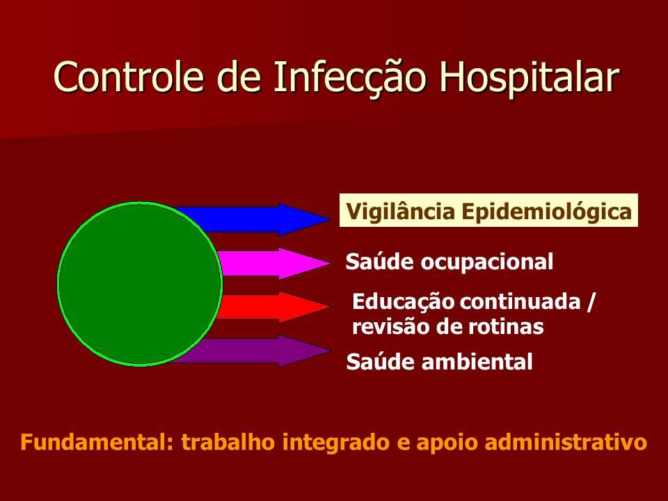 Controle de Infecção Hospitalar Vigilância Epidemiológica Saúde ocupacional Educação continuada / revisão de rotinas Saúde ambiental Fundamental: trab