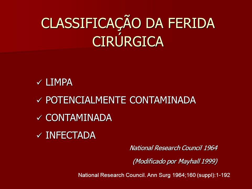 CLASSIFICAÇÃO DA FERIDA CIRÚRGICA LIMPA LIMPA POTENCIALMENTE CONTAMINADA POTENCIALMENTE CONTAMINADA CONTAMINADA CONTAMINADA INFECTADA INFECTADA Nation