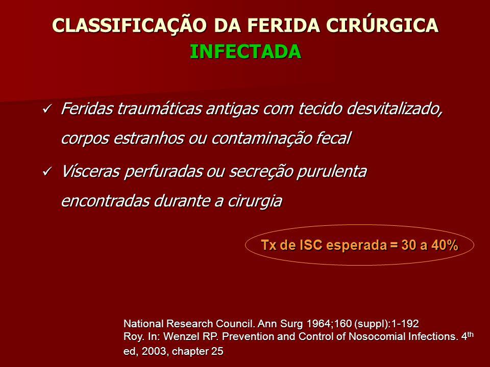 CLASSIFICAÇÃO DA FERIDA CIRÚRGICA INFECTADA Feridas traumáticas antigas com tecido desvitalizado, corpos estranhos ou contaminação fecal Feridas traum