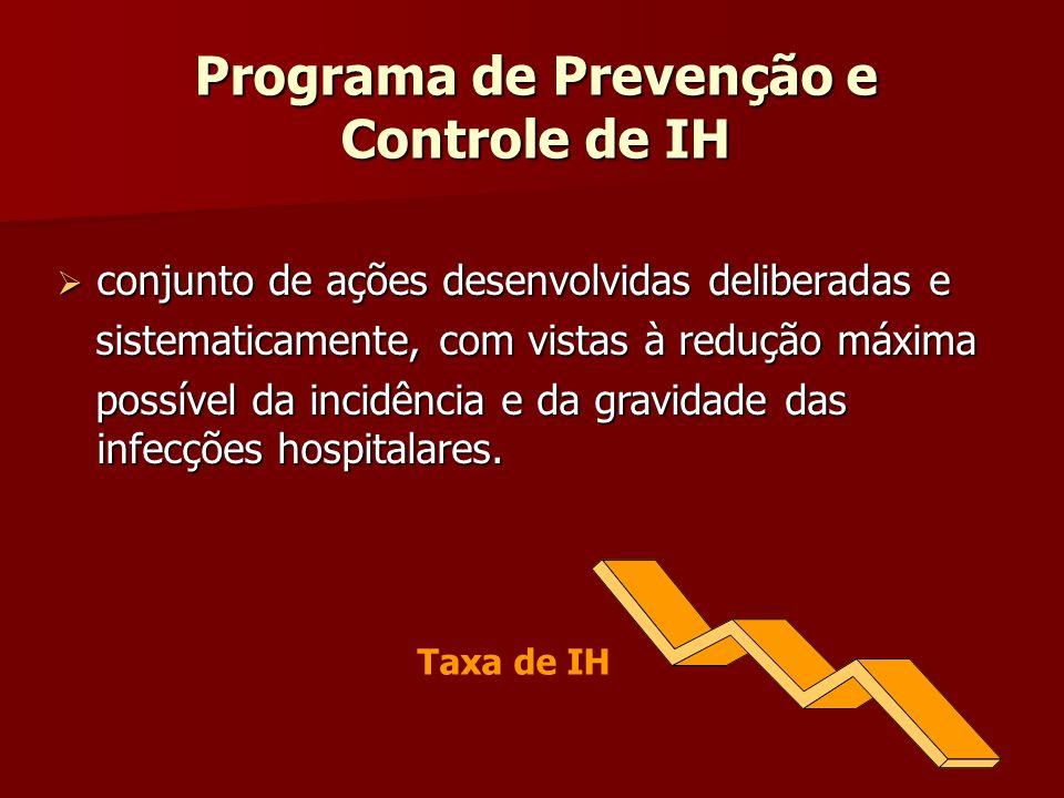 Programa de Prevenção e Controle de IH conjunto de ações desenvolvidas deliberadas e conjunto de ações desenvolvidas deliberadas e sistematicamente, c