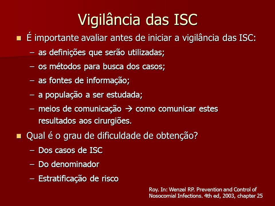 Vigilância das ISC É importante avaliar antes de iniciar a vigilância das ISC: É importante avaliar antes de iniciar a vigilância das ISC: –as definiç