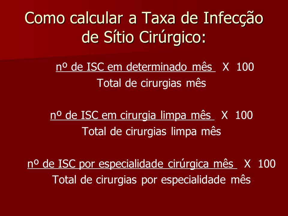 Como calcular a Taxa de Infecção de Sítio Cirúrgico: nº de ISC em determinado mês X 100 Total de cirurgias mês nº de ISC em cirurgia limpa mês X 100 T