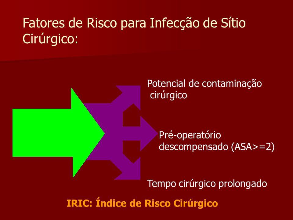 Fatores de Risco para Infecção de Sítio Cirúrgico: Potencial de contaminação cirúrgico Pré-operatório descompensado (ASA>=2) Tempo cirúrgico prolongad