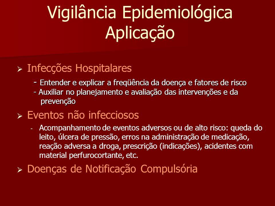 Vigilância Epidemiológica Aplicação Infecções Hospitalares - Entender e explicar a freqüência da doença e fatores de risco - Entender e explicar a fre