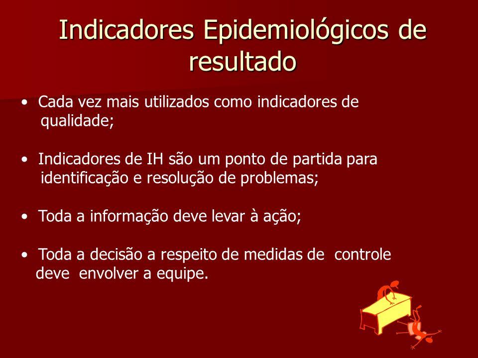 Indicadores Epidemiológicos de resultado Cada vez mais utilizados como indicadores de qualidade; Indicadores de IH são um ponto de partida para identi