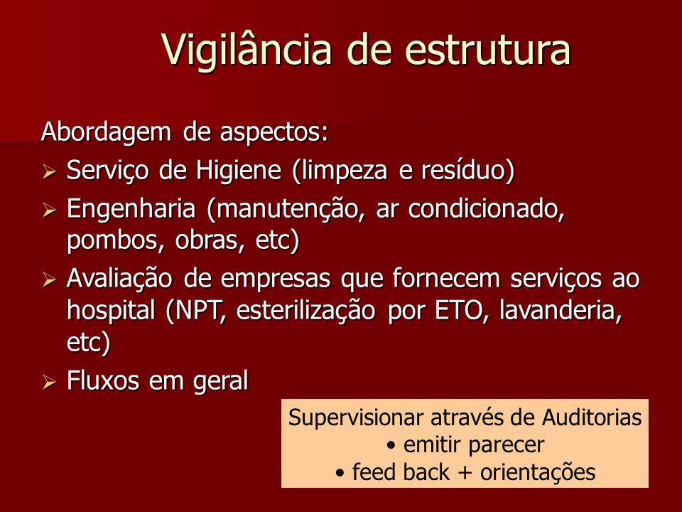 Vigilância de estrutura Vigilância de estrutura Abordagem de aspectos: Serviço de Higiene (limpeza e resíduo) Serviço de Higiene (limpeza e resíduo) E