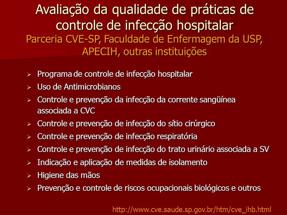 Avaliação da qualidade de práticas de controle de infecção hospitalar Parceria CVE-SP, Faculdade de Enfermagem da USP, APECIH, outras instituições Pro
