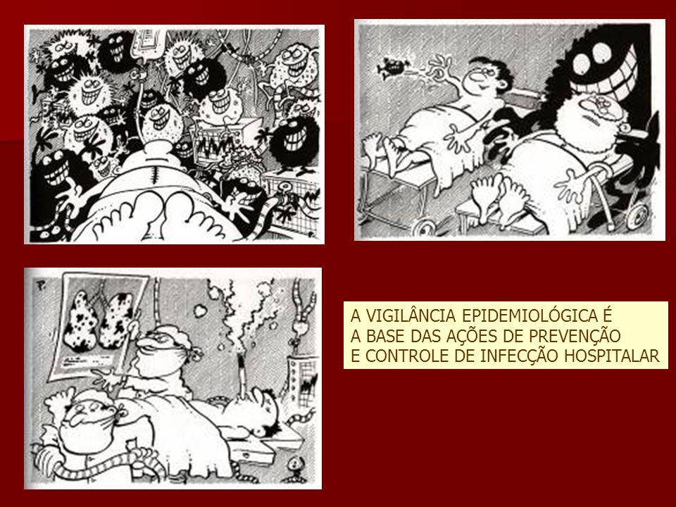 A VIGILÂNCIA EPIDEMIOLÓGICA É A BASE DAS AÇÕES DE PREVENÇÃO E CONTROLE DE INFECÇÃO HOSPITALAR
